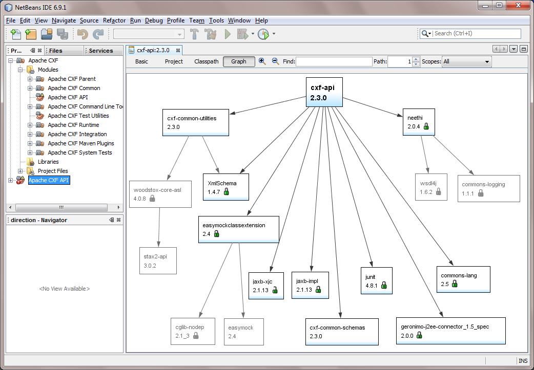 wedding planner data flow diagram apache cxf -- cxf dependency graphs data dependency diagram